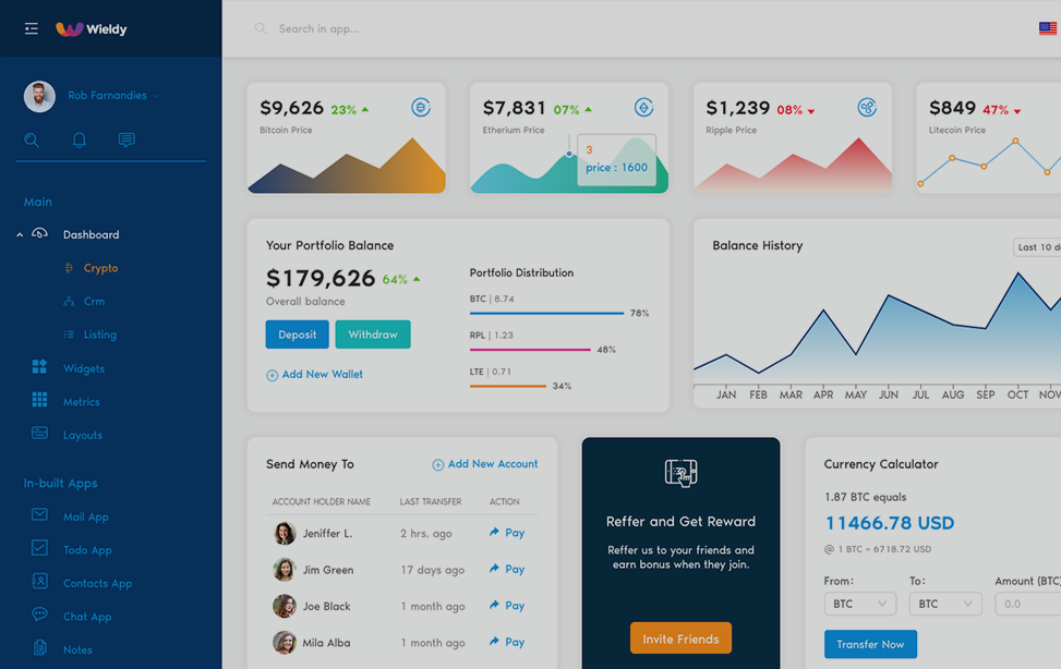 ant design react admin dashboard template wieldy by g-axon