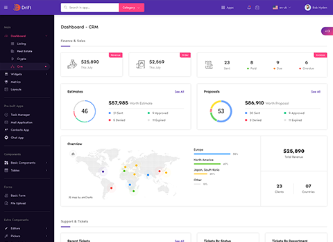 crm dashboard crm dashboard template download dashboard layout crm dashboard ui in drift angular admin dashboard template by g-axon