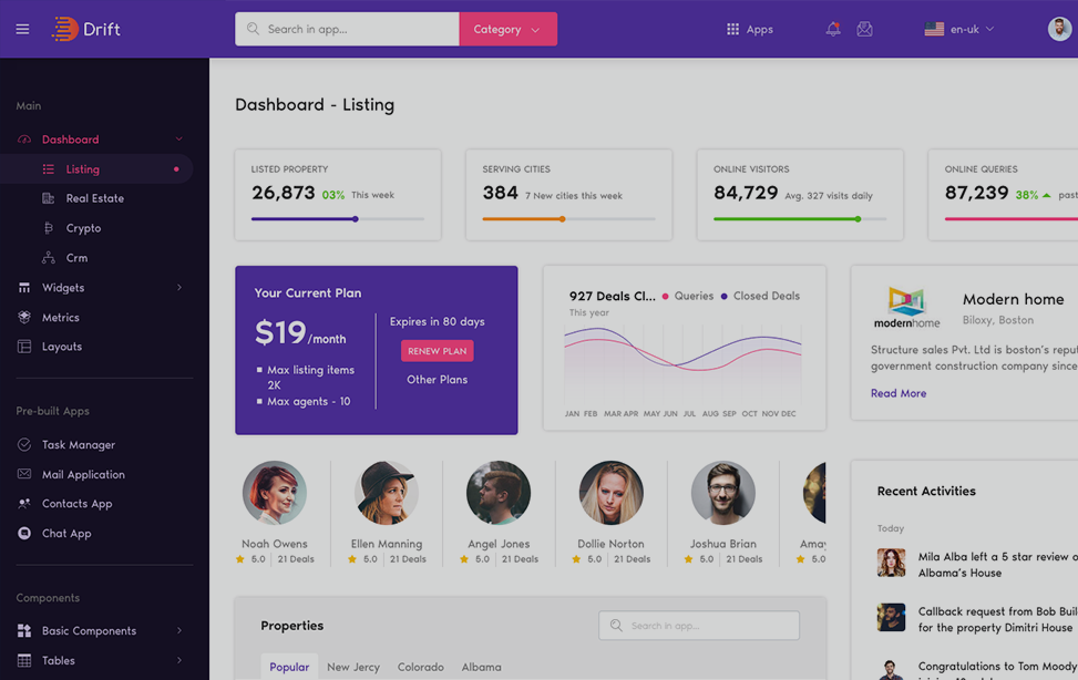 angular admin template angular js admin template drift angular admin dashboard template by g-axon