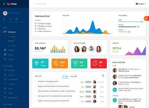 crm dashboard admin template in react ant design admin dashboard wieldy by g-axon