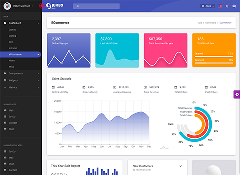 best ecommerce admin template material design admin theme
