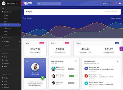 best intranet admin dashboard material design admin template